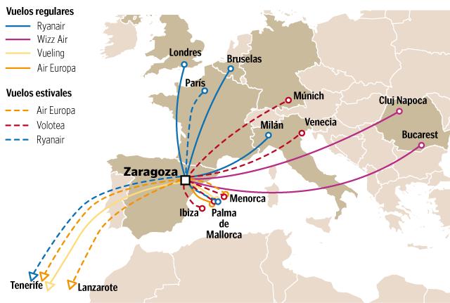 Vuelos directos desde Zaragoza