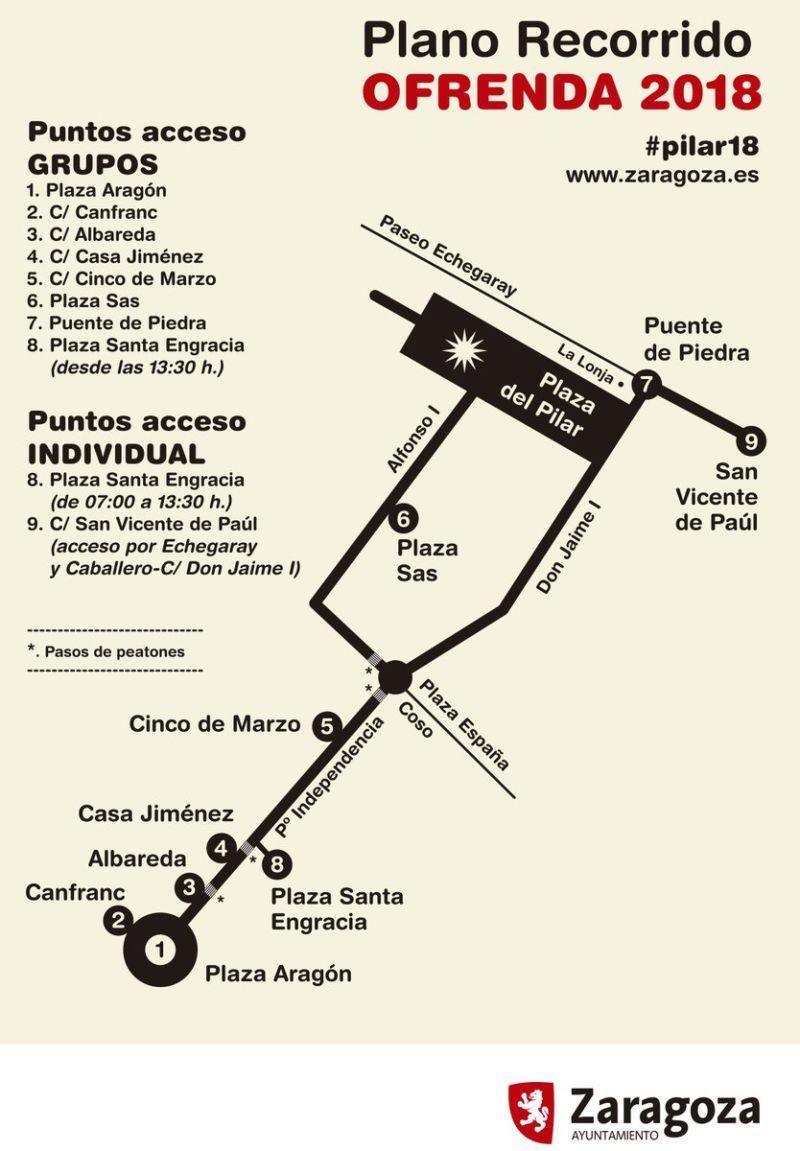 Ofrenda de Flores a la Virgen del Pilar - Plano de la Ofrenda de Flores a la Virgen del Pilar en las Fiestas del Pilar 2018